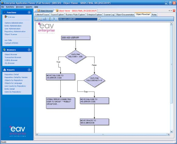 eav, mainframe assessment